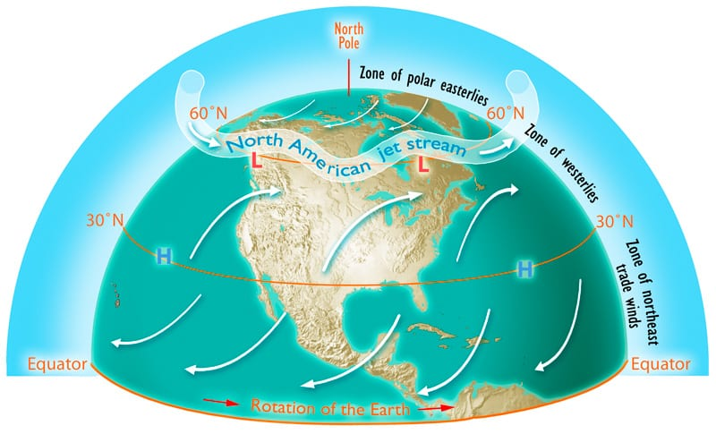 Atmospheric air circulation map