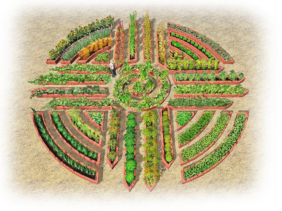 A Garden Mandala
