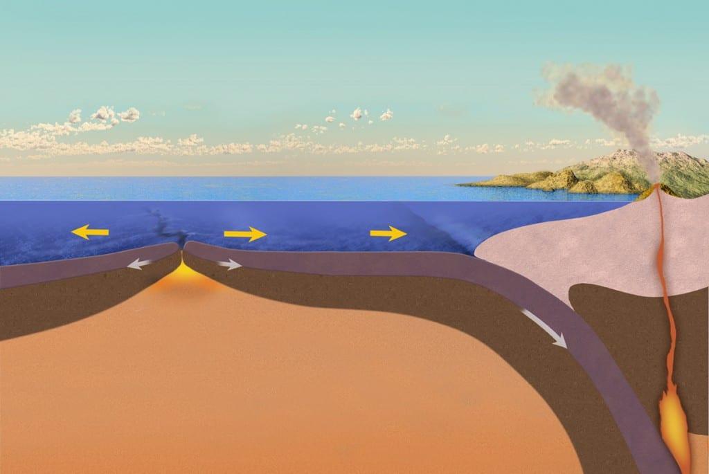 ocean plate tectonics